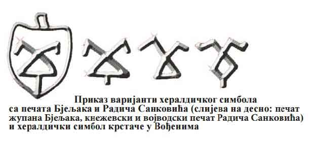 Sankovići,-grb