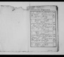 Црквене књиге са подручја Баније (стање из 1905. године)